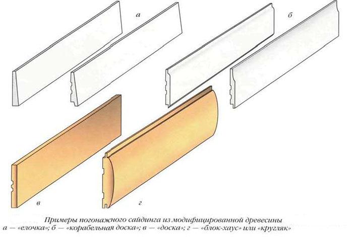 примеры сайдинга из древесины
