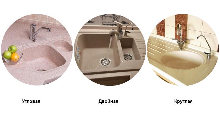 Разновидности встроенных моек