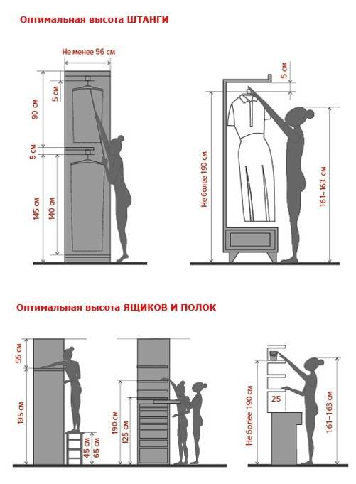 Устройство гардеробной в квартире