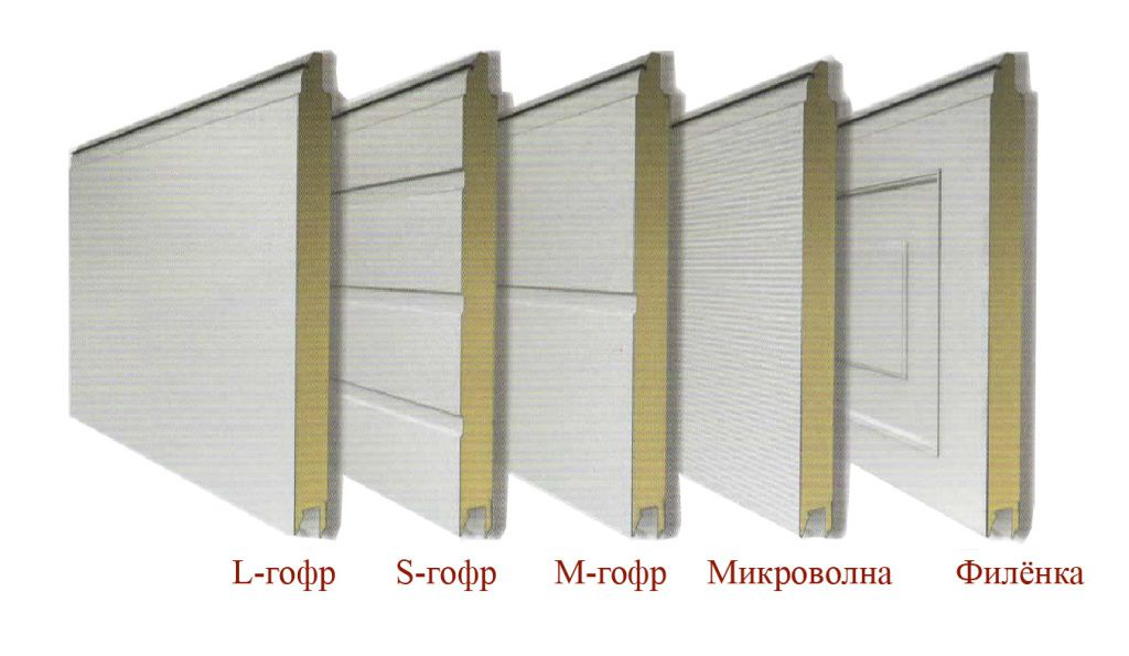Типы поверхности панелей