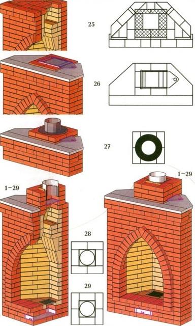 Создание кирпичного камина – порядки своими руками. Схематичное изображение возведения с 25 по 29 ряды