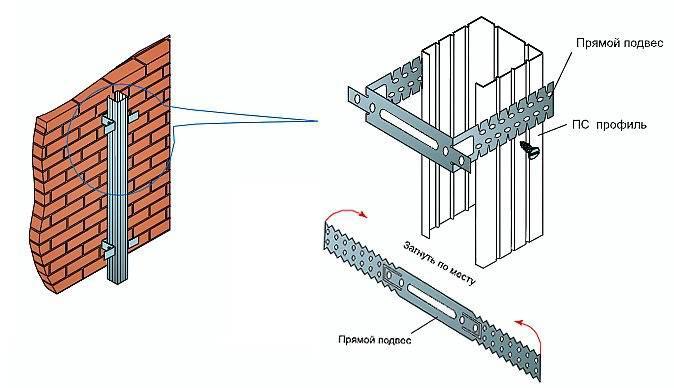 Крепление металлических профилей к стене