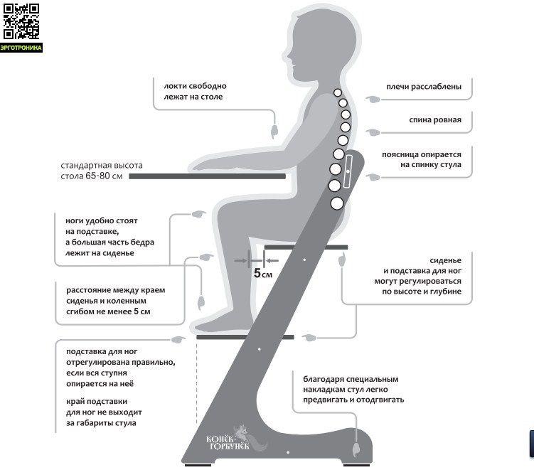 Расположение ребенка на стуле Конек-горбунок