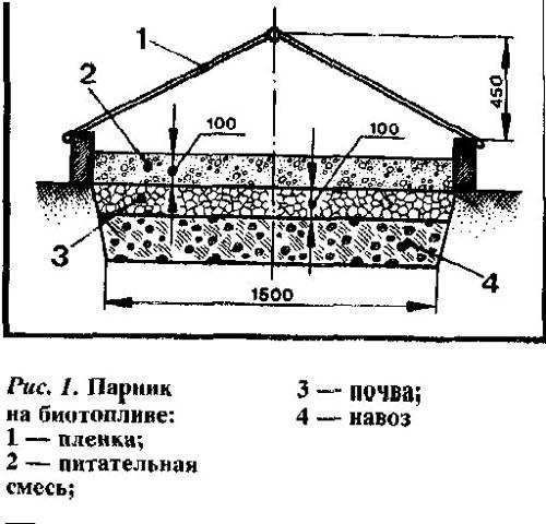 Конструктивные отличия балкона и лоджии