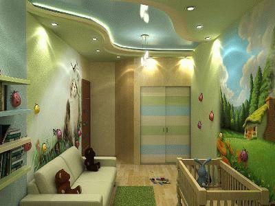 потолок в детской комнате из гипсокартона фото