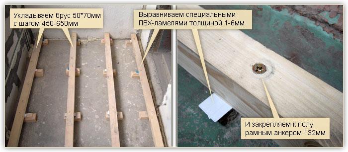 Монтаж напольной обрешетки