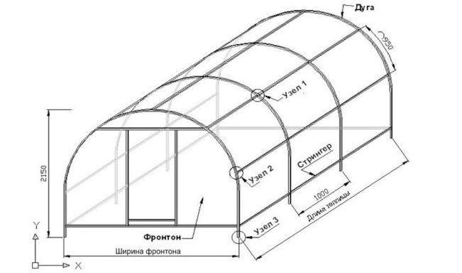 Схема металлического каркаса для теплицы