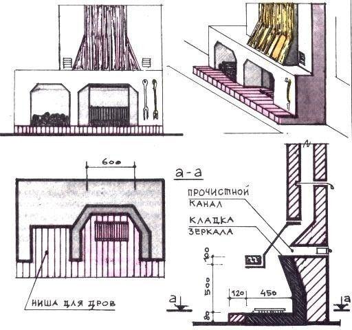 Схема пристенного камина