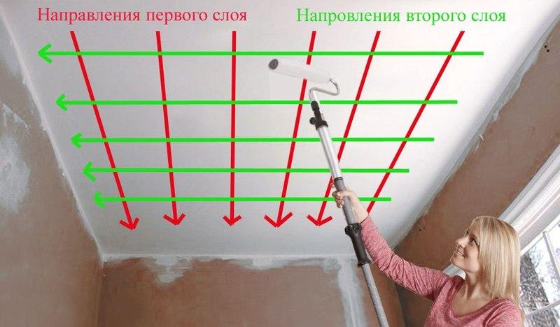 Как покрасить потолок на балконе