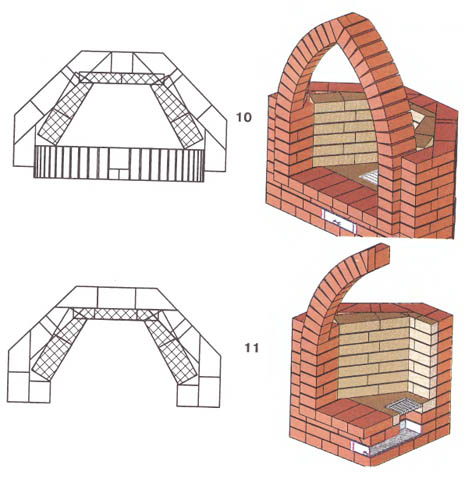 Изготовление арки