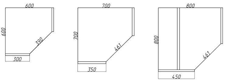 Варианты размеров угловых шкафов