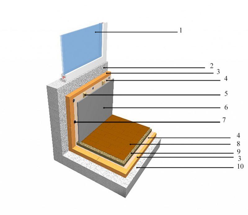 Схема утепления балкона/лоджии