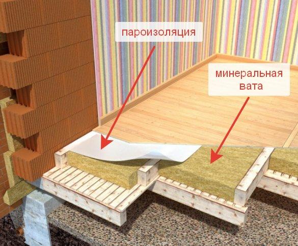 Утепление пола на балконе и лоджии: технология