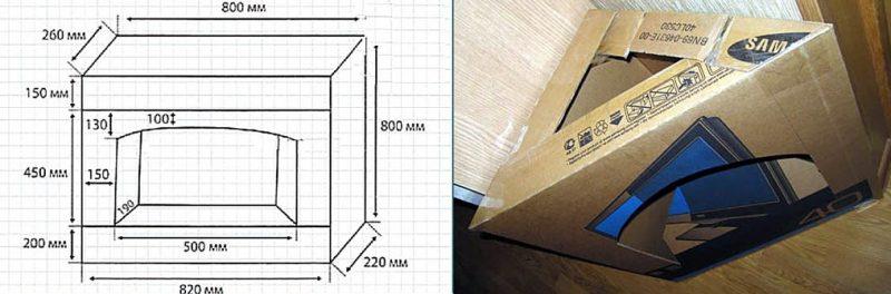 Камин из коробок своими руками: пошаговая инструкция с фото