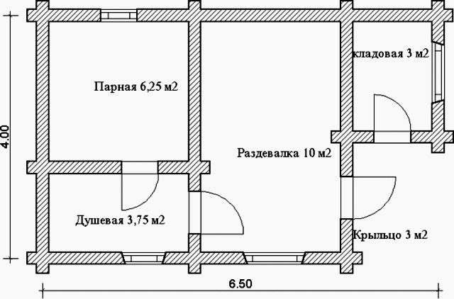 планировка бани