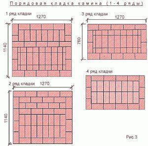 Порядовая кладка камина - первые 4 ряда